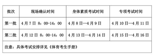 四川省2020年普通高校招生体育类专业统考考试时间安排公告