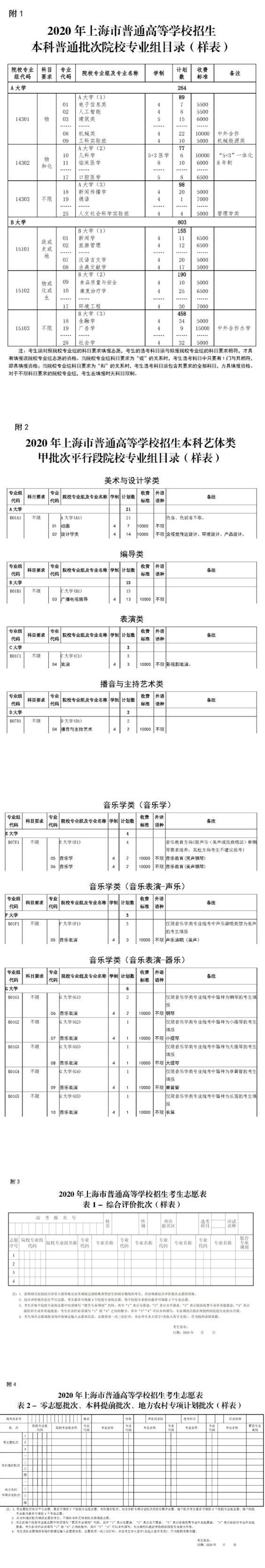 上海市教育考试院关于印发《上海市2020年普通高等学校招生志愿填报与投档录取实施