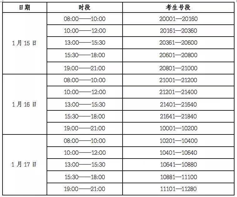 甘肃2021年航空服务艺术与管理专业统考时间