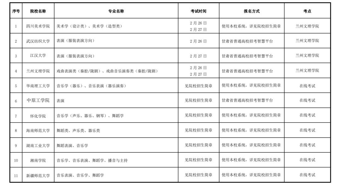 甘肃:2021年普通高校招生艺术类专业校考日程安排表