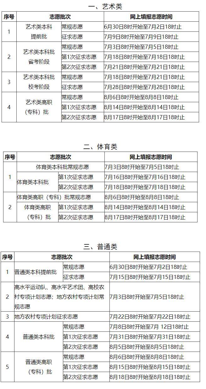 2021福建省高考网上志愿填报时间